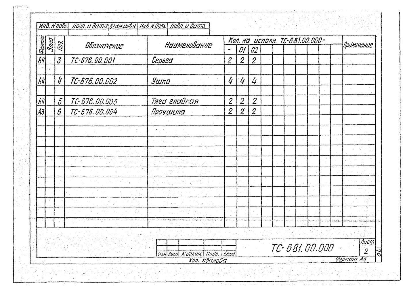 Подвески жесткие для вертикальных трубопроводов Дн 32-45 мм ТС-681.00.000 СБ серия 5.903-13 выпуск 6-95 стр.3