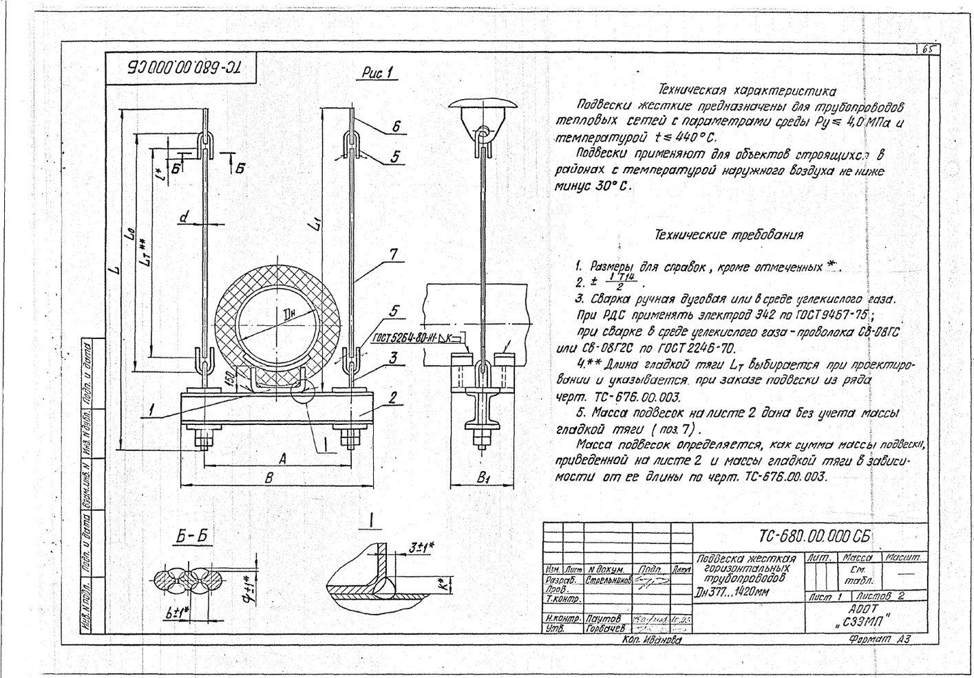 Подвески жесткие Дн377-1420 ТС-680 с.5.903-13 вып.6-95 стр.1