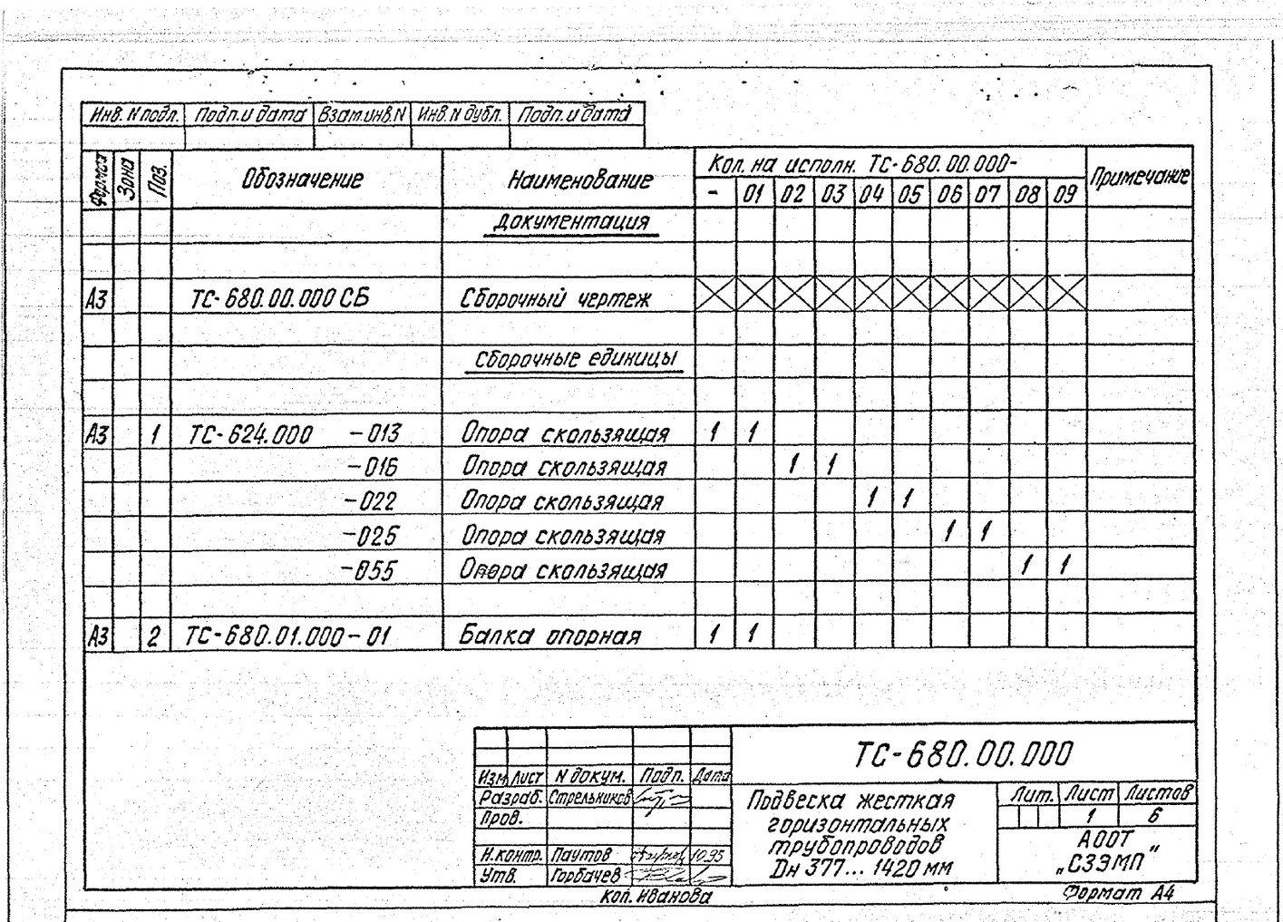 Podveski zhestkie Dn377-1420 TS-680 s.5.903-13 vyp.6-95 str.3