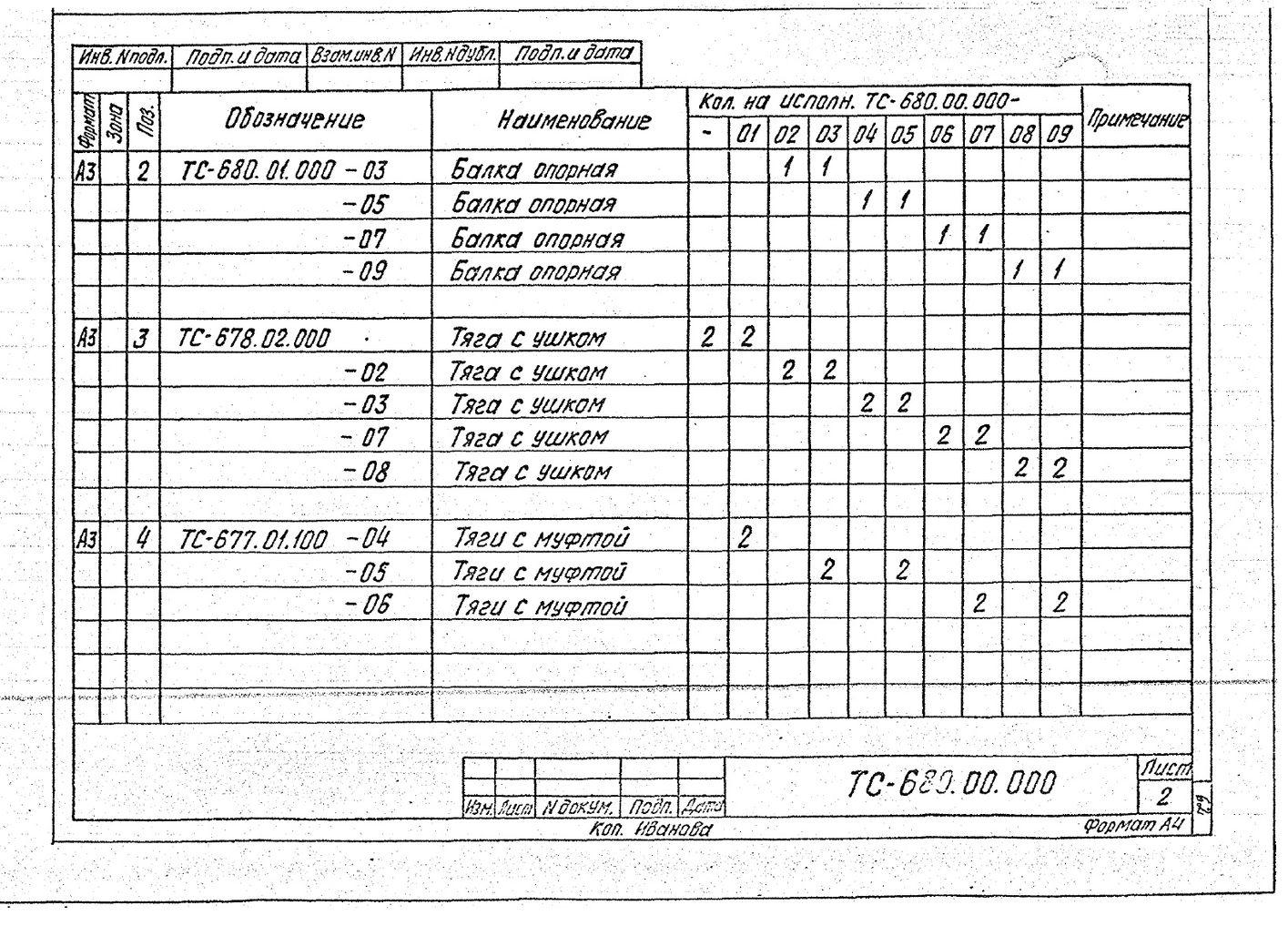Podveski zhestkie Dn377-1420 TS-680 s.5.903-13 vyp.6-95 str.4