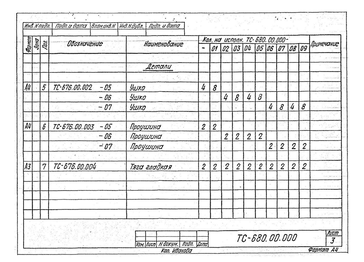 Podveski zhestkie Dn377-1420 TS-680 s.5.903-13 vyp.6-95 str.5