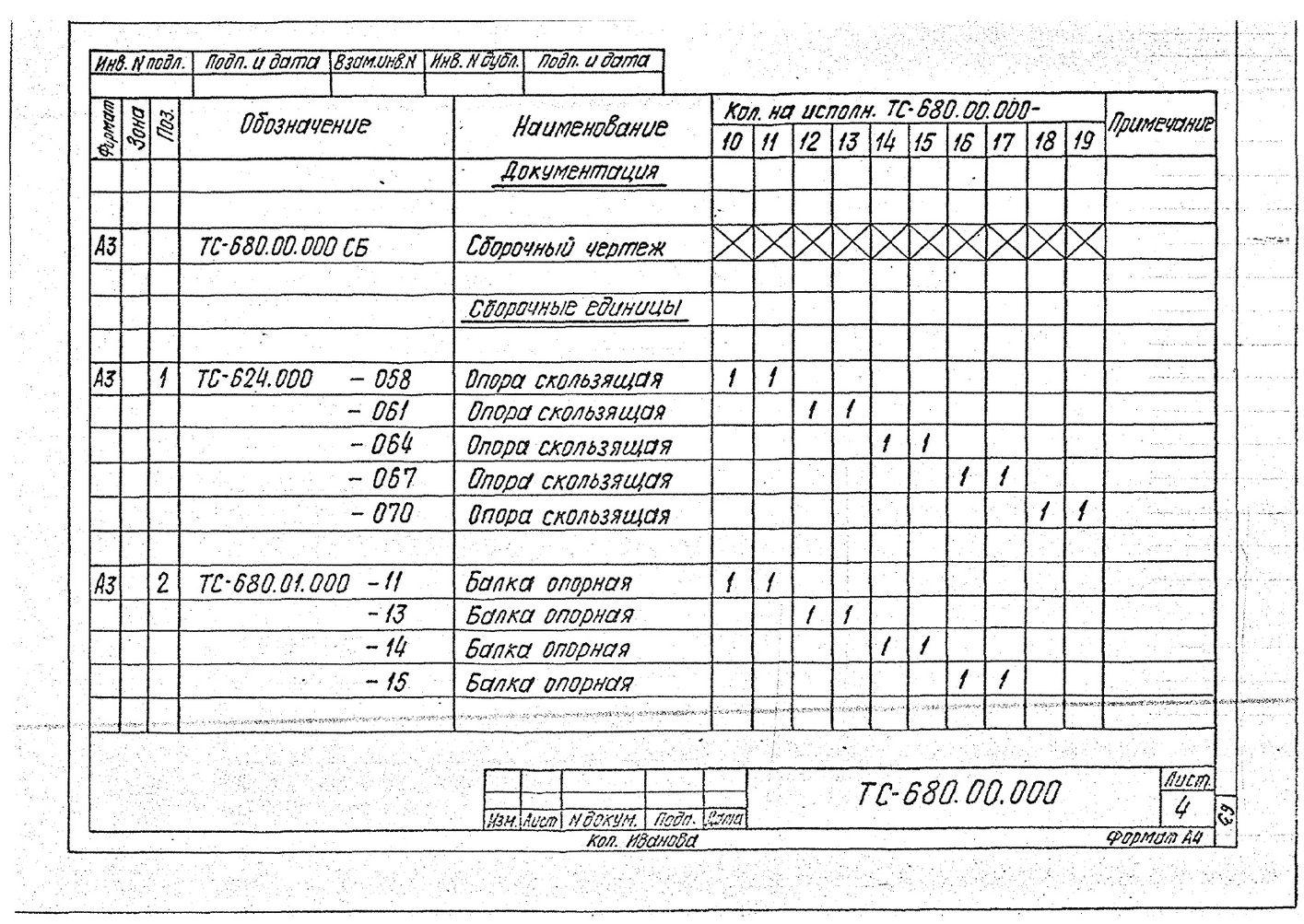 Podveski zhestkie Dn377-1420 TS-680 s.5.903-13 vyp.6-95 str.6