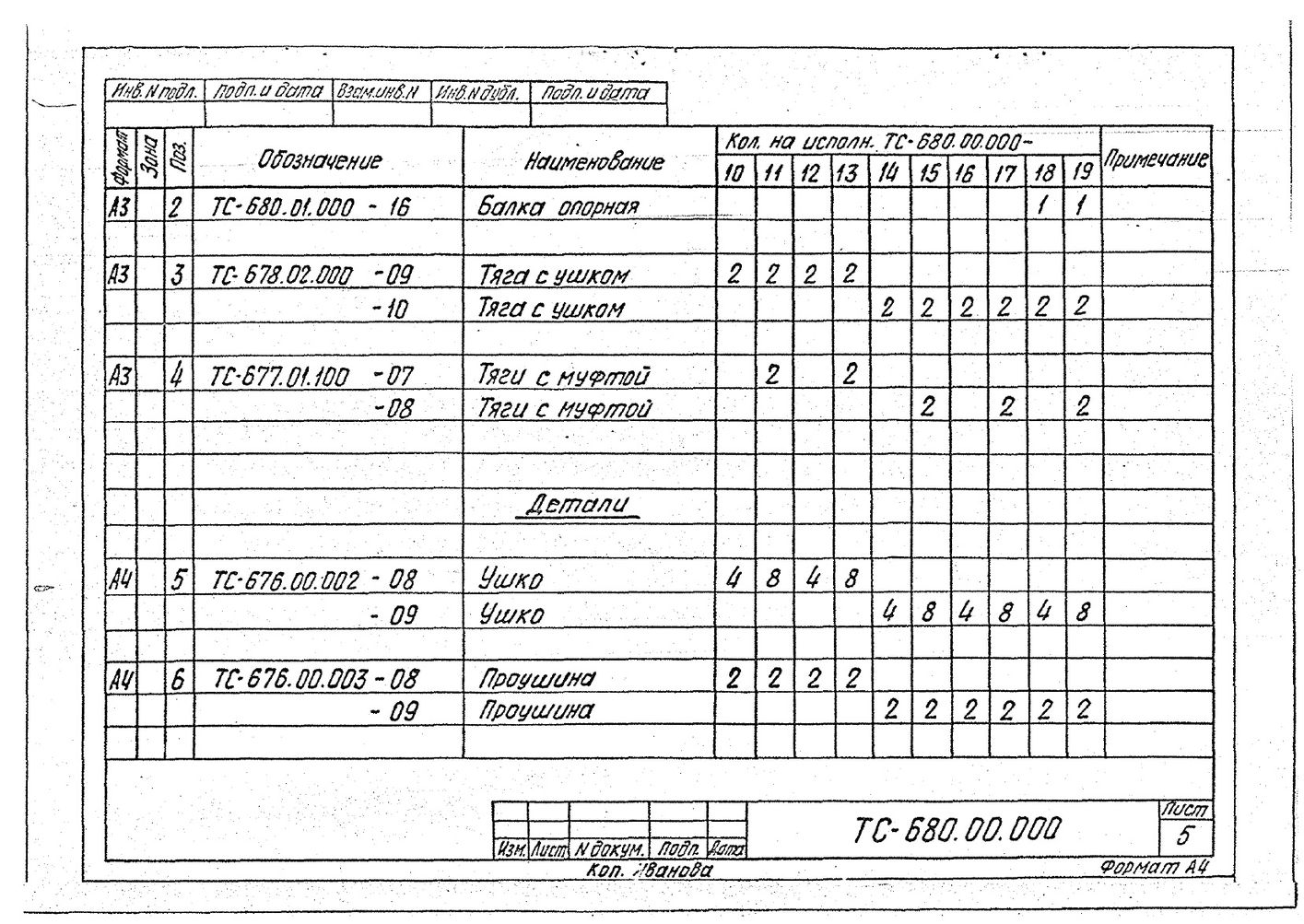 Podveski zhestkie Dn377-1420 TS-680 s.5.903-13 vyp.6-95 str.7
