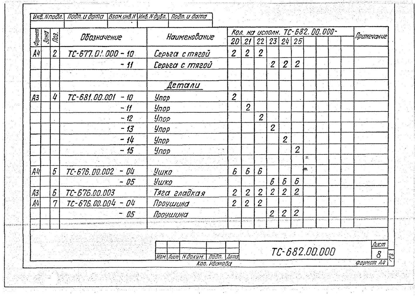 Подвески жесткие для вертикальных трубопроводов Дн 57-630 мм ТС-682.00.000 СБ серия 5.903-13 выпуск 6-95 стр.10
