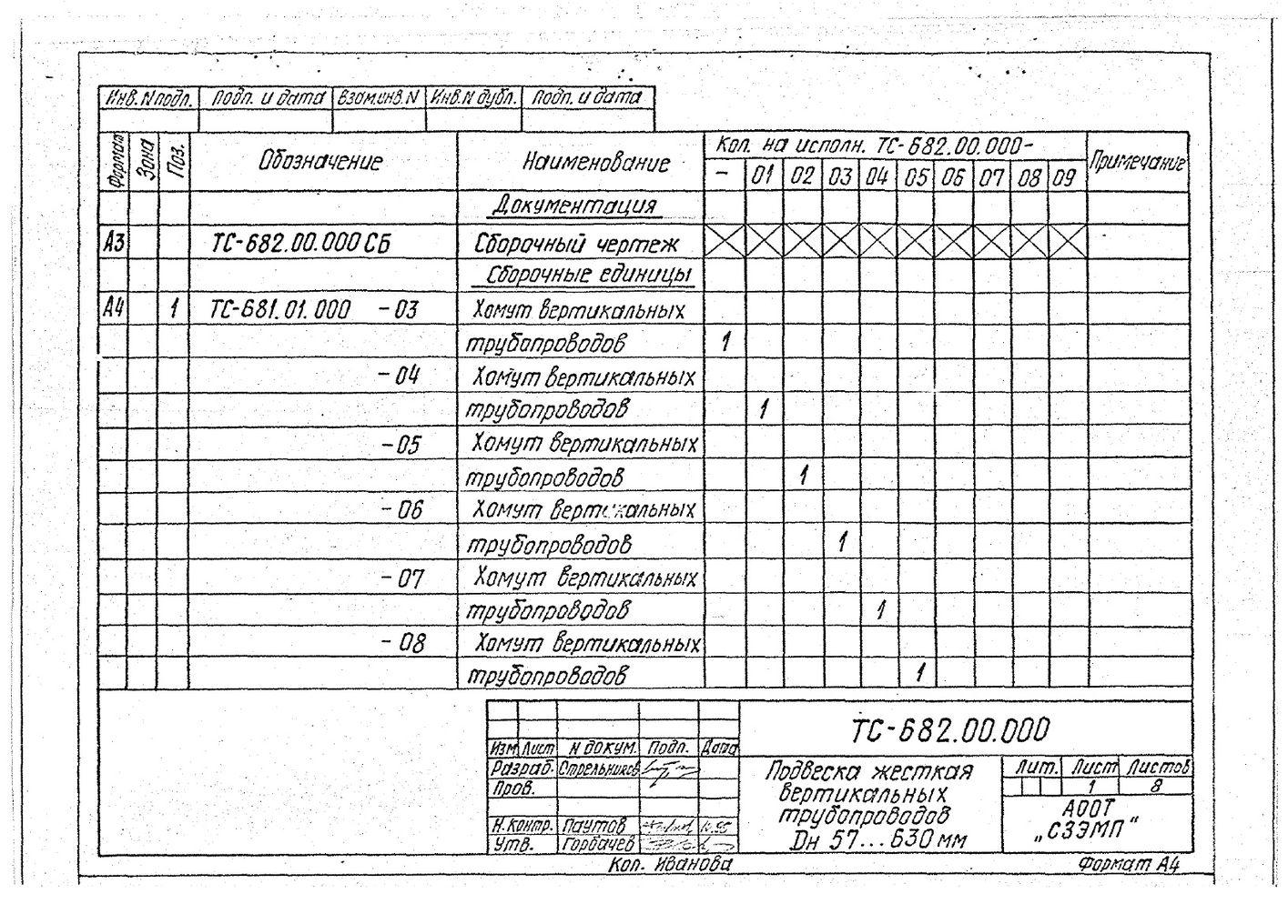Подвески жесткие для вертикальных трубопроводов Дн 57-630 мм ТС-682.00.000 СБ серия 5.903-13 выпуск 6-95 стр.3