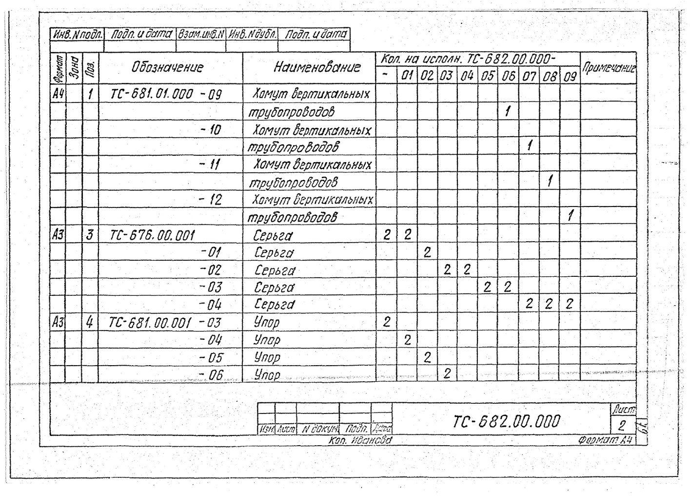 Подвески жесткие для вертикальных трубопроводов Дн 57-630 мм ТС-682.00.000 СБ серия 5.903-13 выпуск 6-95 стр.4