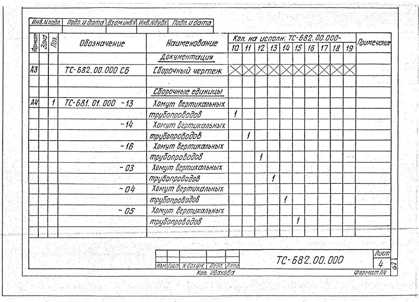 Подвески жесткие для вертикальных трубопроводов Дн 57-630 мм ТС-682.00.000 СБ серия 5.903-13 выпуск 6-95 стр.6