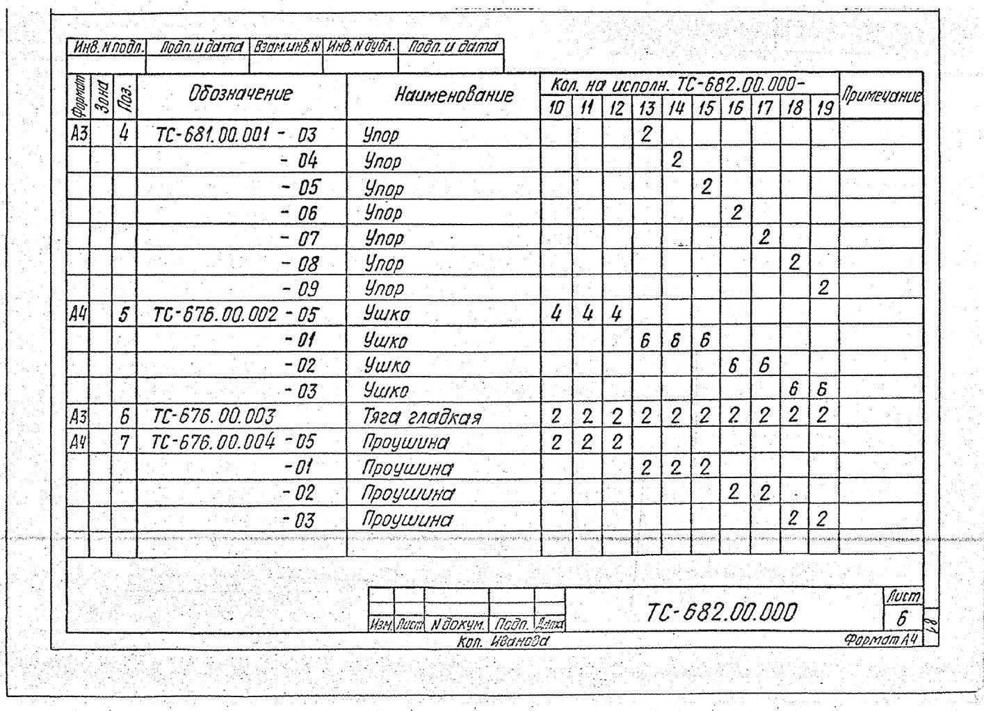 Подвески жесткие для вертикальных трубопроводов Дн 57-630 мм ТС-682.00.000 СБ серия 5.903-13 выпуск 6-95 стр.8