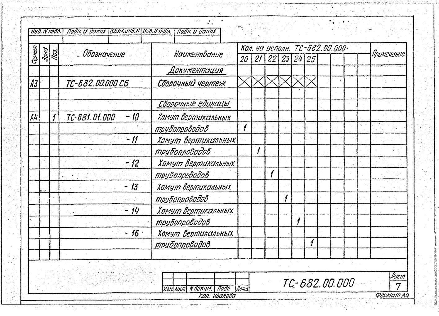 Подвески жесткие для вертикальных трубопроводов Дн 57-630 мм ТС-682.00.000 СБ серия 5.903-13 выпуск 6-95 стр.9