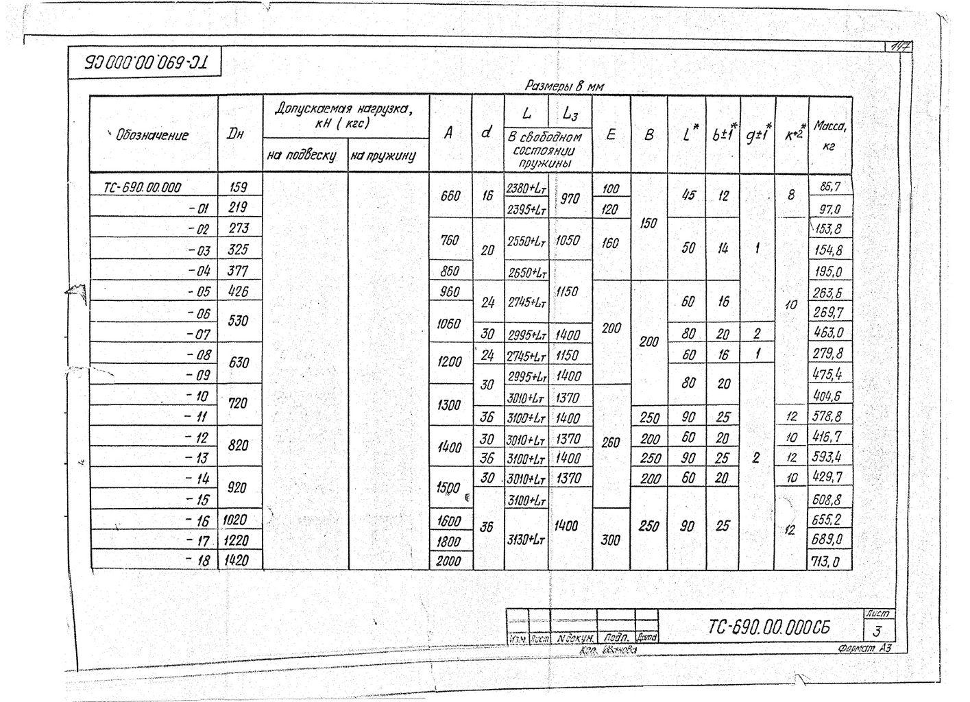 Подвески пружинные для вертикальных трубопроводов Дн 159-1420 мм ТС-690.00.000 СБ серия 5.903-13 выпуск 6-95 стр.3