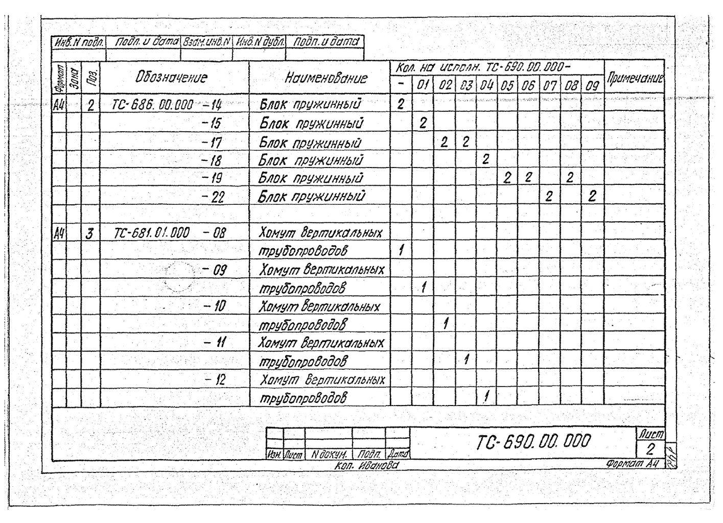Подвески пружинные для вертикальных трубопроводов Дн 159-1420 мм ТС-690.00.000 СБ серия 5.903-13 выпуск 6-95 стр.5