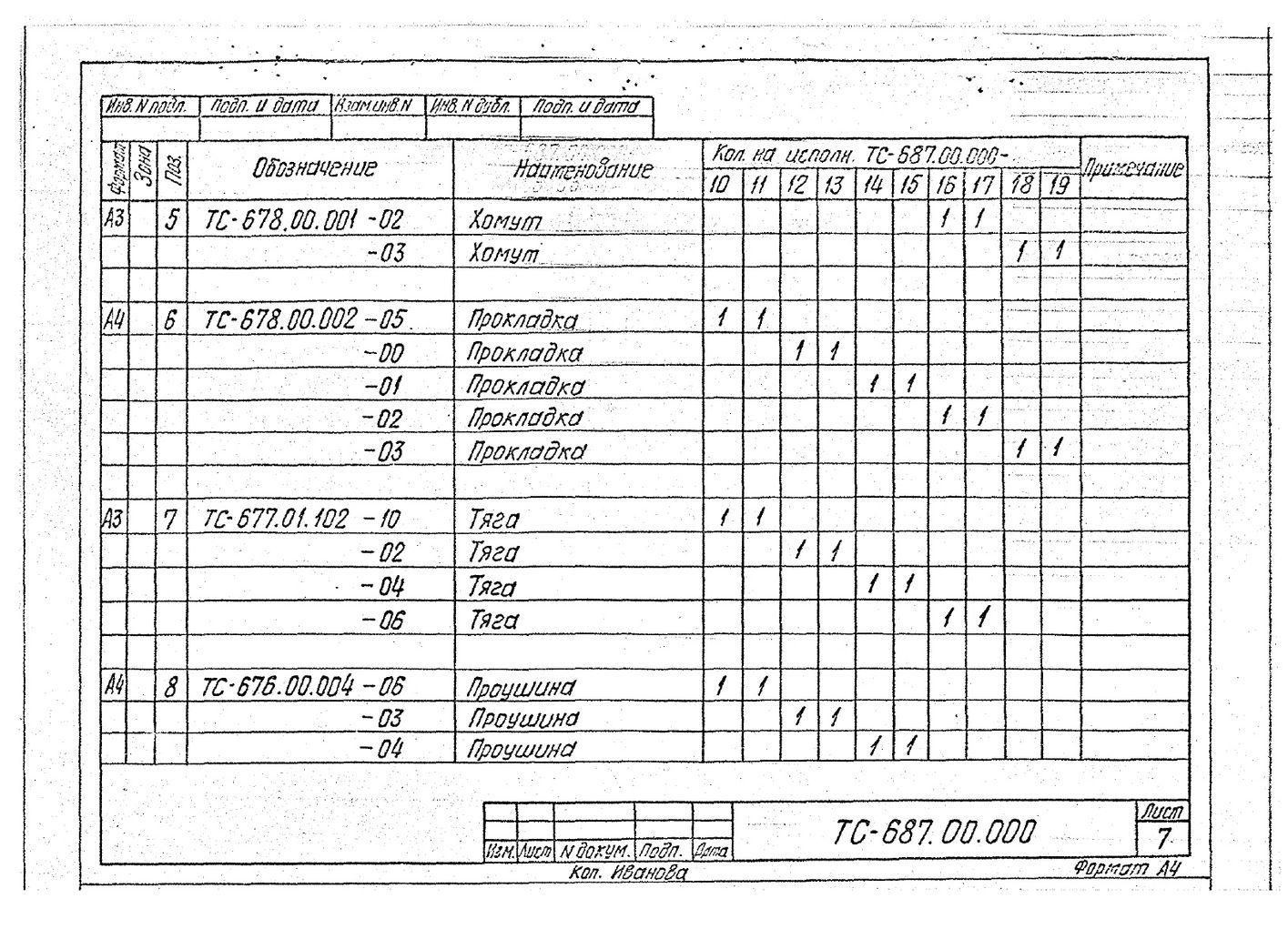 Подвески пружинные для горизонтальных трубопроводов Дн 159-426 мм ТС-687.00.000 СБ серия 5.903-13 выпуск 6-95 стр.10