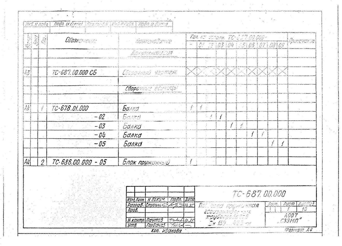 Подвески пружинные для горизонтальных трубопроводов Дн 159-426 мм ТС-687.00.000 СБ серия 5.903-13 выпуск 6-95 стр.4