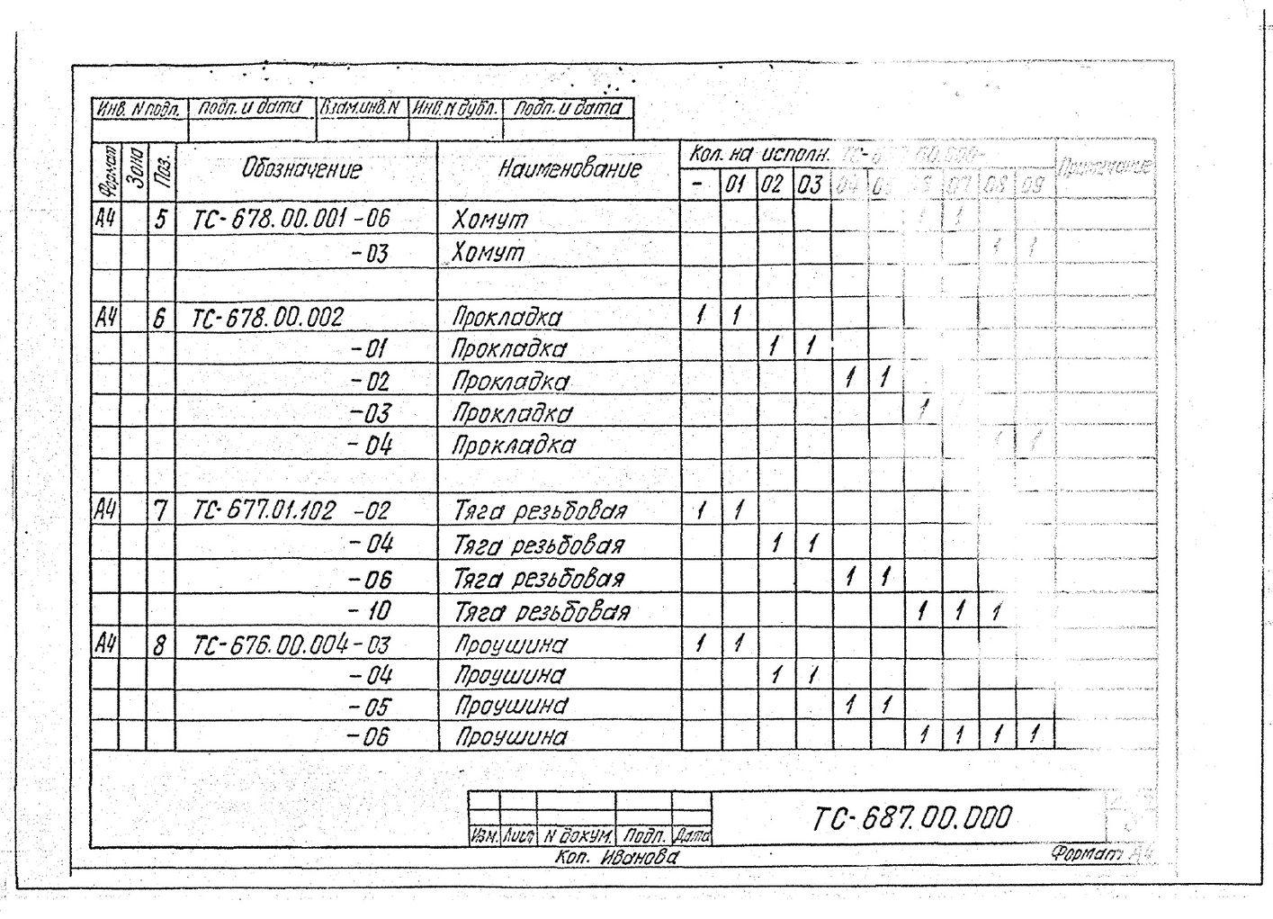 Подвески пружинные для горизонтальных трубопроводов Дн 159-426 мм ТС-687.00.000 СБ серия 5.903-13 выпуск 6-95 стр.6