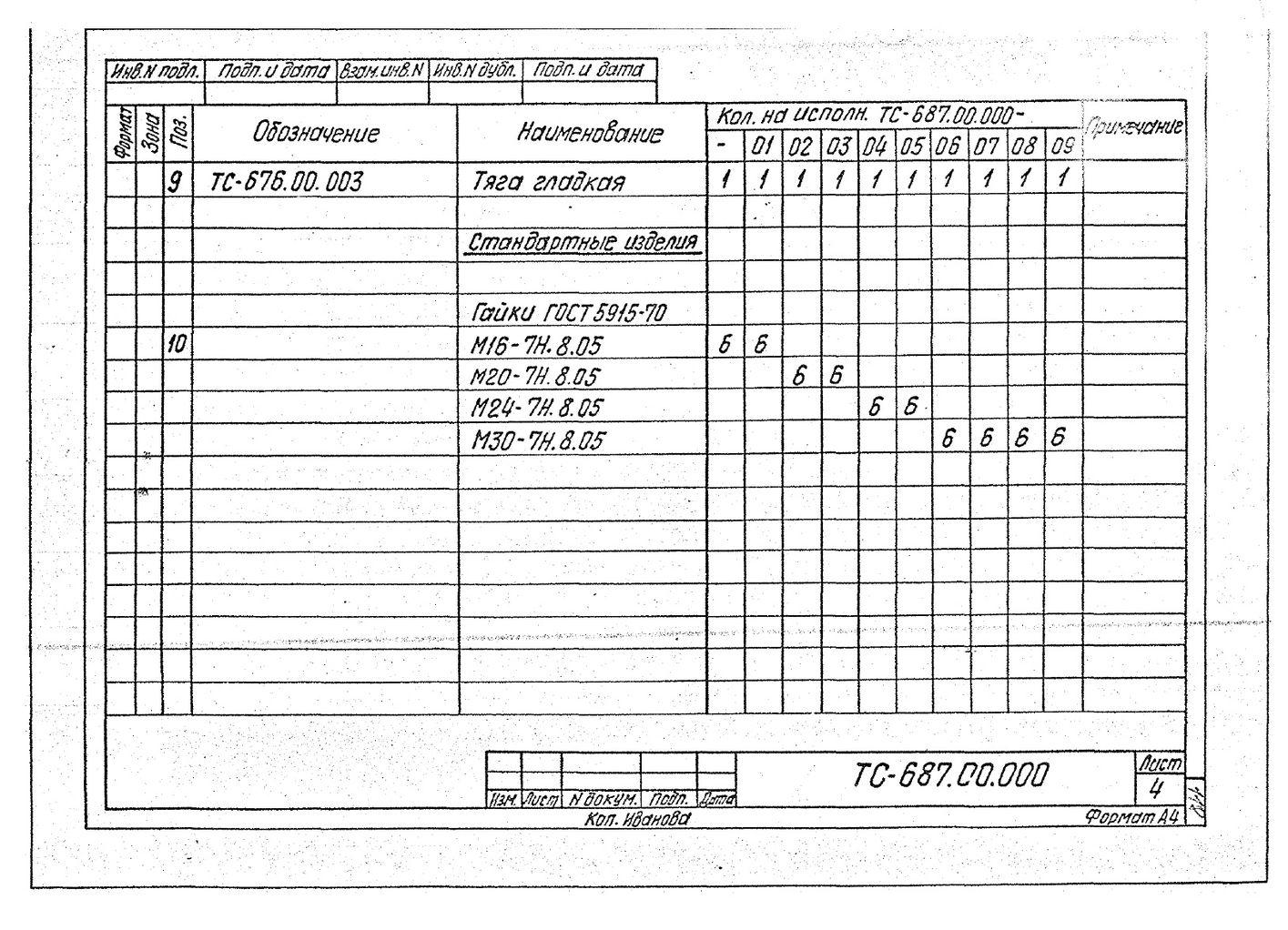 Подвески пружинные для горизонтальных трубопроводов Дн 159-426 мм ТС-687.00.000 СБ серия 5.903-13 выпуск 6-95 стр.7