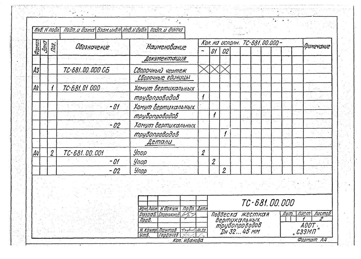 Подвески жесткие для вертикальных трубопроводов Дн 32-45 мм ТС-681.00.000 СБ серия 5.903-13 выпуск 6-95 стр.2