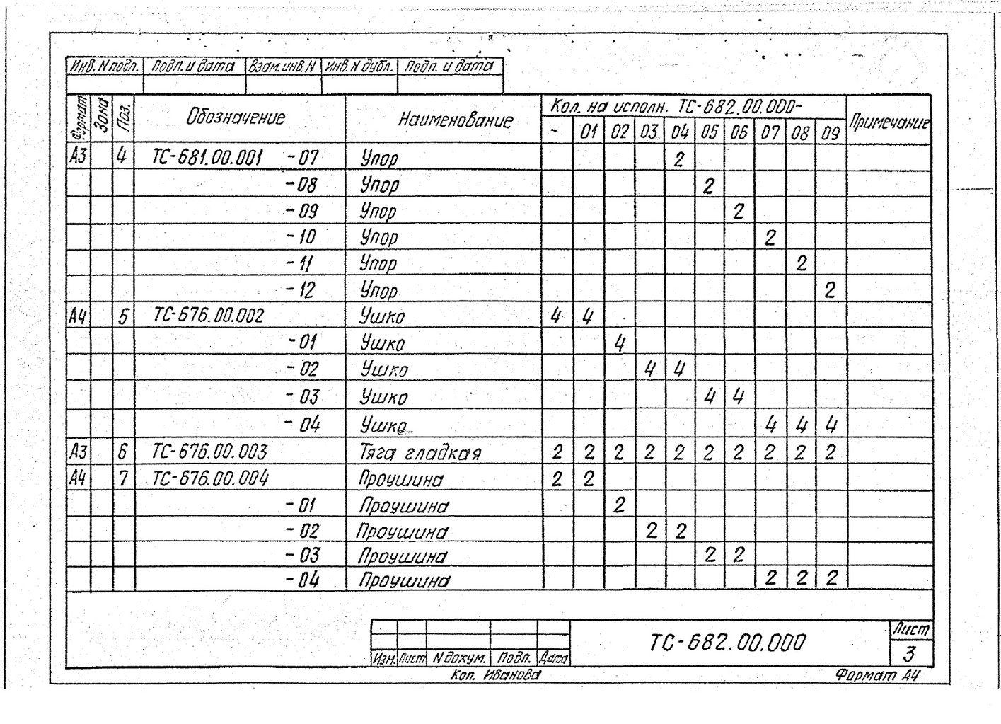 Подвески жесткие для вертикальных трубопроводов Дн 57-630 мм ТС-682.00.000 СБ серия 5.903-13 выпуск 6-95 стр.5