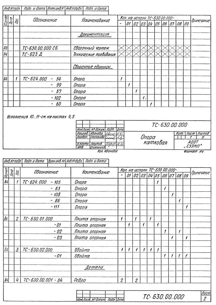 Опора катковая ТС-630.00.000 серия 5.903-13 выпуск 8-95 стр.3