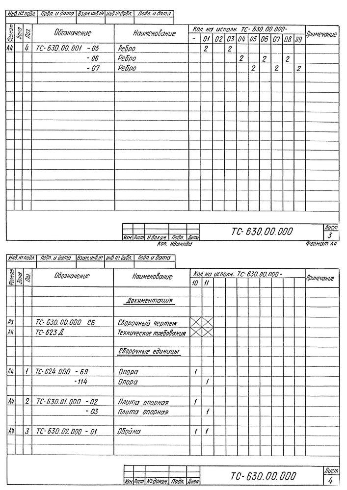 Опора катковая ТС-630.00.000 серия 5.903-13 выпуск 8-95 стр.4