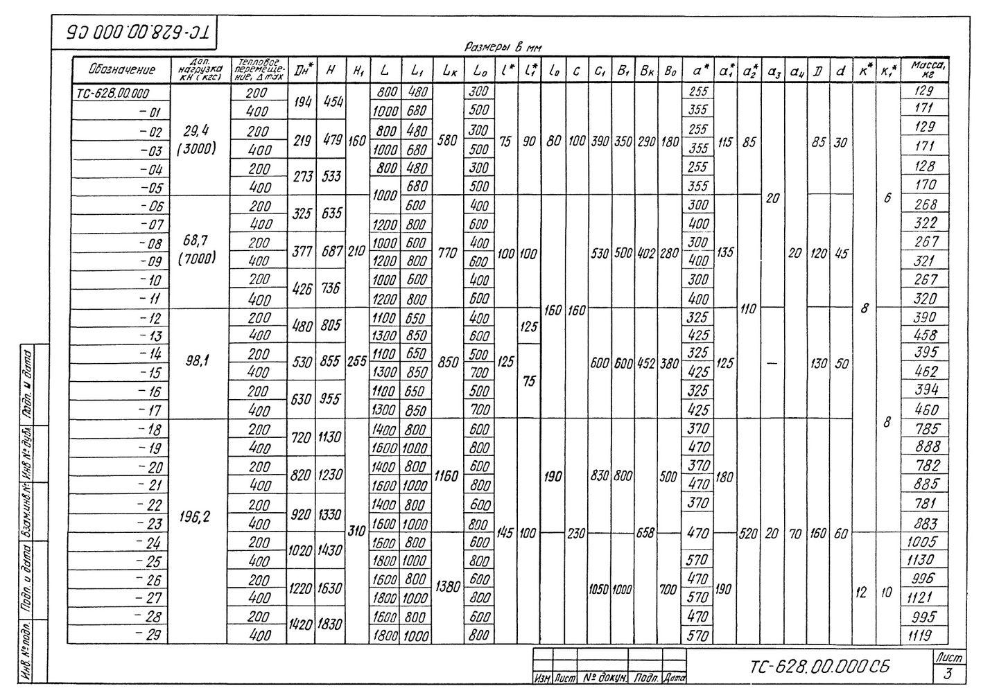 Опора катковая двухъярусная Дн194-1420мм ТС-628.00.000 серия 5.903-13 выпуск 8-95 стр.3