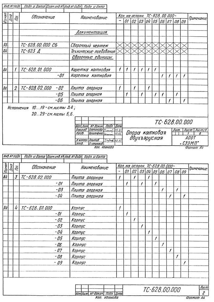 Опора катковая двухъярусная Дн194-1420мм ТС-628.00.000 серия 5.903-13 выпуск 8-95 стр.4