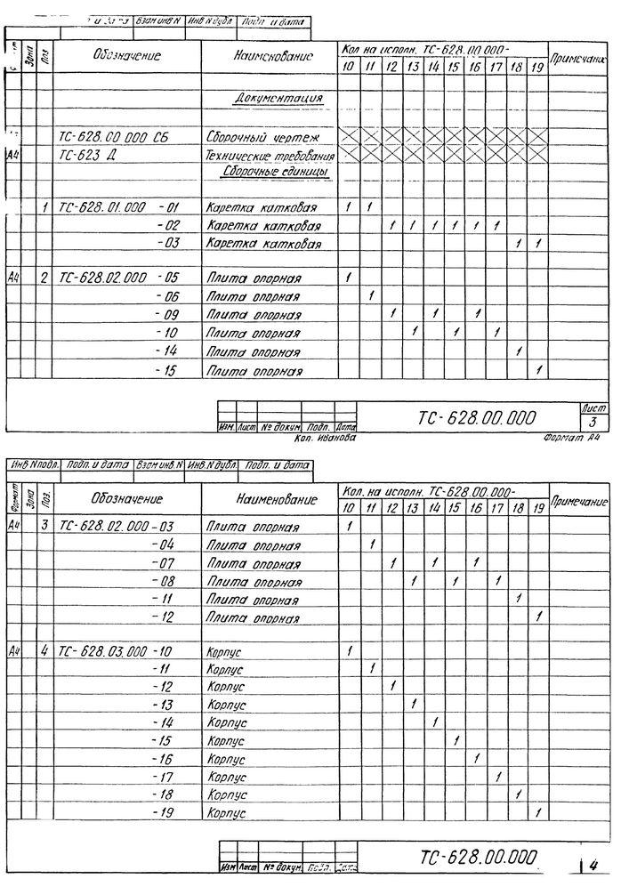 Опора катковая двухъярусная Дн194-1420мм ТС-628.00.000 серия 5.903-13 выпуск 8-95 стр.5