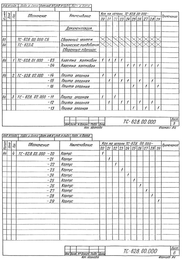 Опора катковая двухъярусная Дн194-1420мм ТС-628.00.000 серия 5.903-13 выпуск 8-95 стр.6