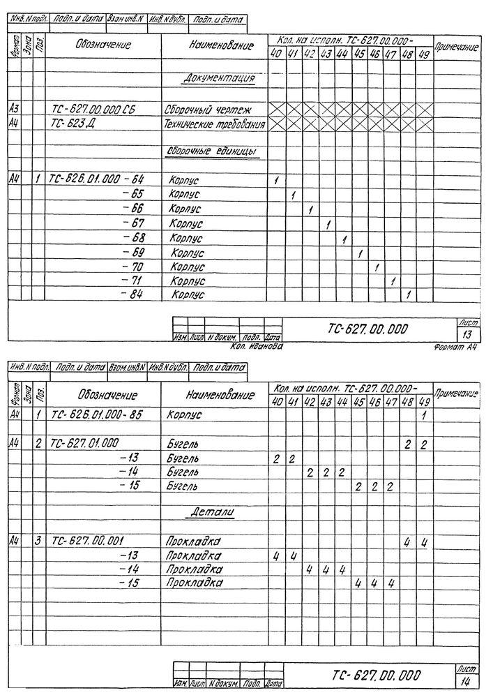 Опора скользящая бугельная ТС-627.00.000 серия 5.903-13 выпуск 8-95 стр.11