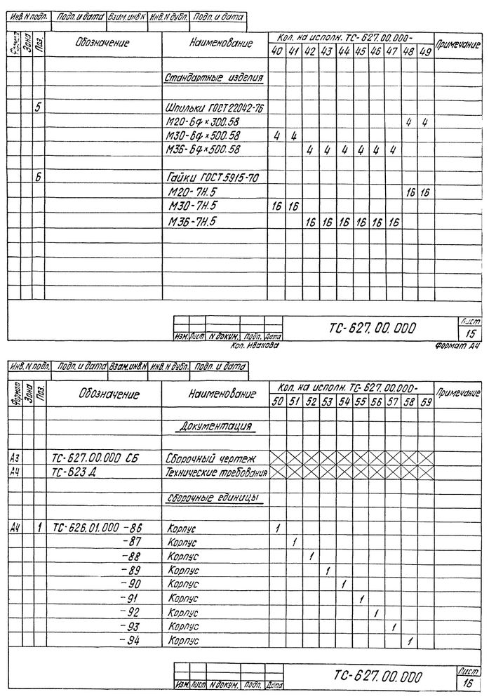 Опора скользящая бугельная ТС-627.00.000 серия 5.903-13 выпуск 8-95 стр.12