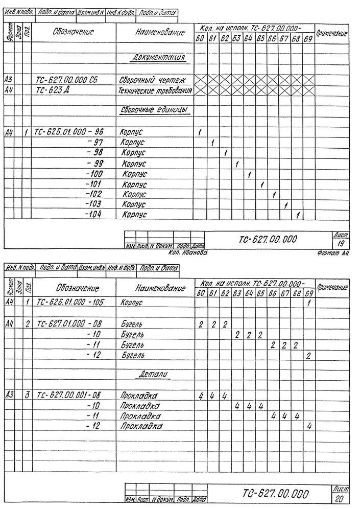 Опора скользящая бугельная ТС-627.00.000 серия 5.903-13 выпуск 8-95 стр.14