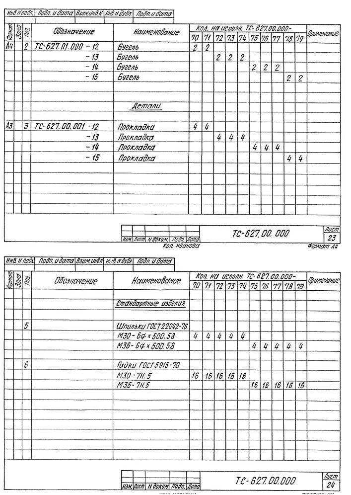 Опора скользящая бугельная ТС-627.00.000 серия 5.903-13 выпуск 8-95 стр.16