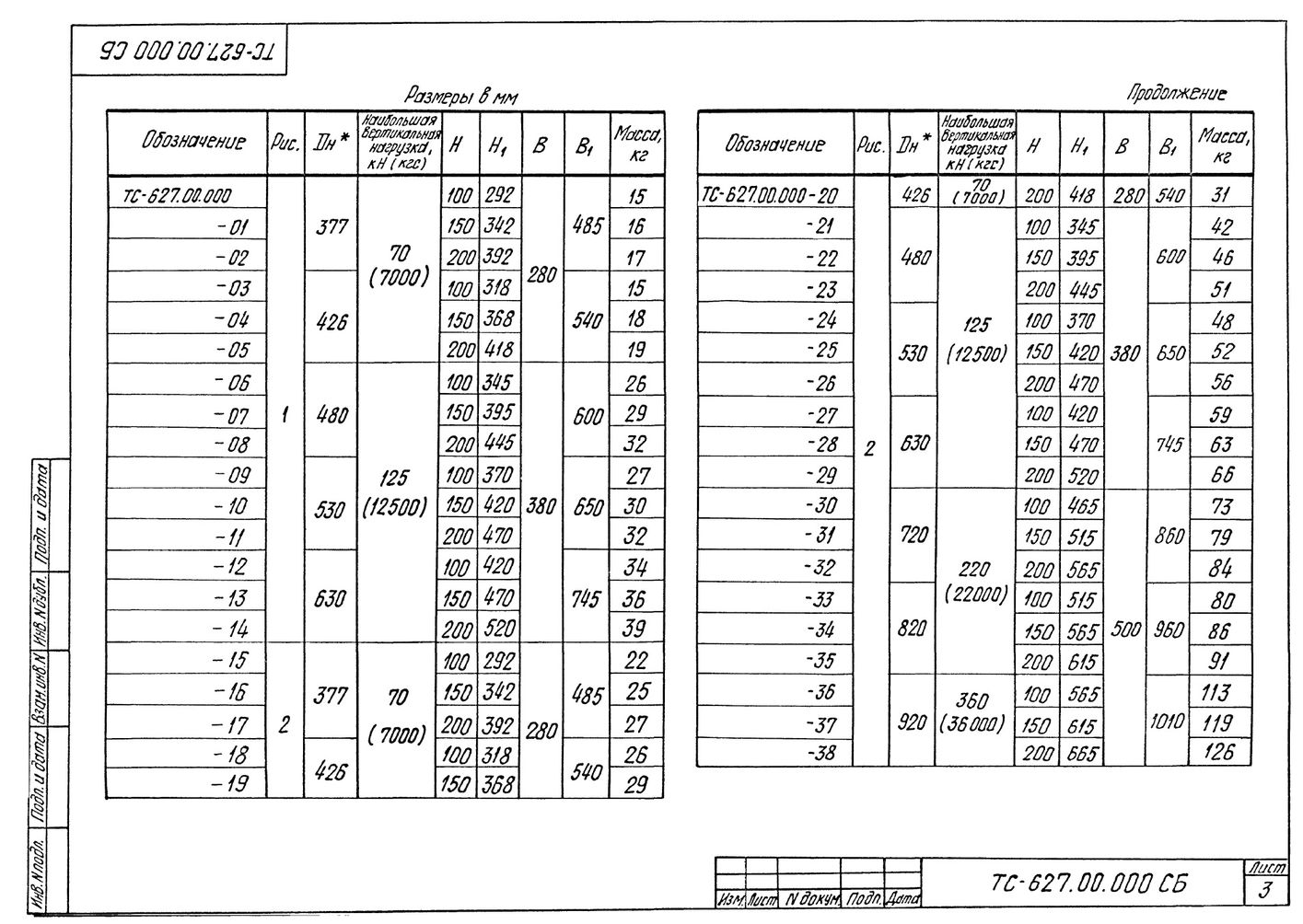 Опора скользящая бугельная ТС-627.00.000 серия 5.903-13 выпуск 8-95 стр.3