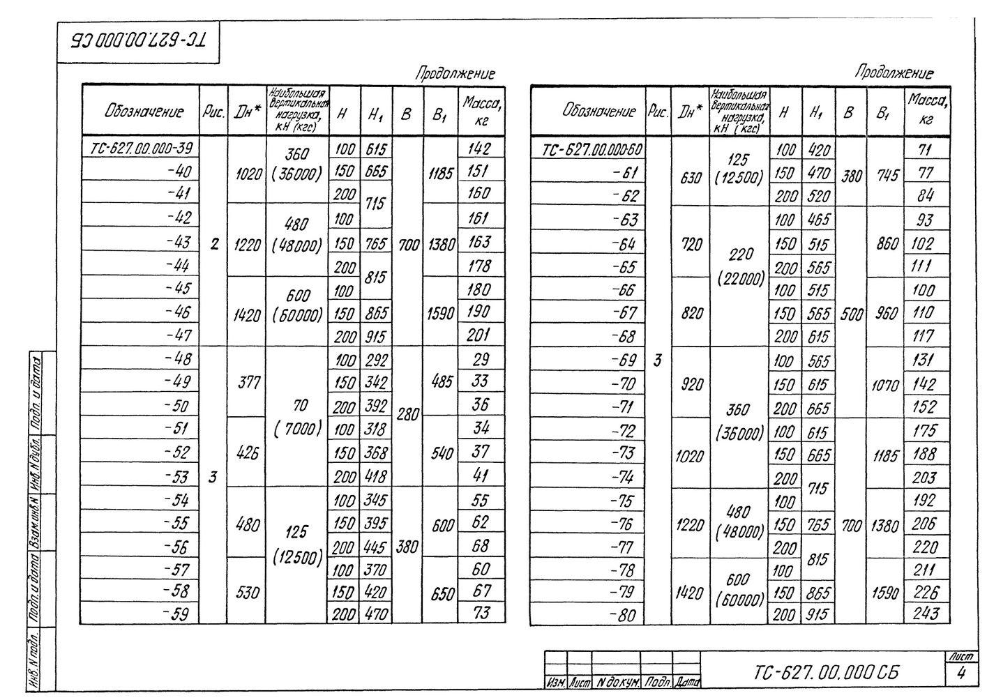 Опора скользящая бугельная ТС-627.00.000 серия 5.903-13 выпуск 8-95 стр.4