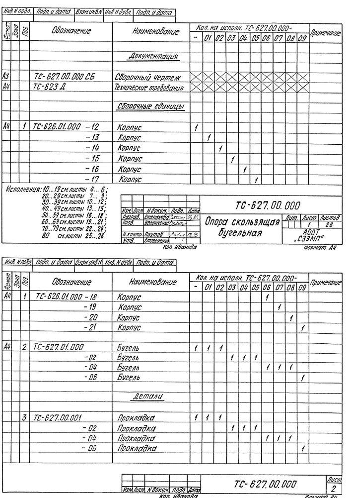 Опора скользящая бугельная ТС-627.00.000 серия 5.903-13 выпуск 8-95 стр.5