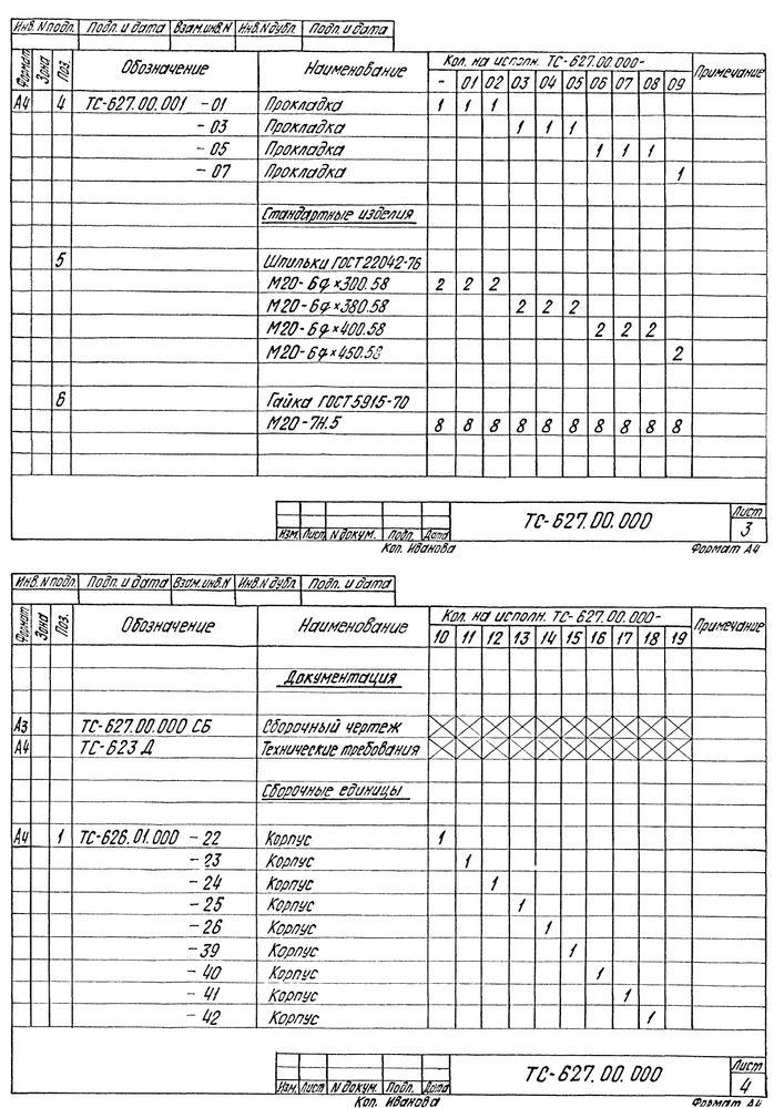 Опора скользящая бугельная ТС-627.00.000 серия 5.903-13 выпуск 8-95 стр.6