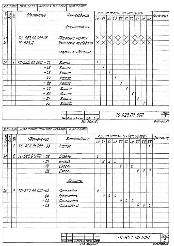 Опора скользящая бугельная ТС-627.00.000 серия 5.903-13 выпуск 8-95 стр.8