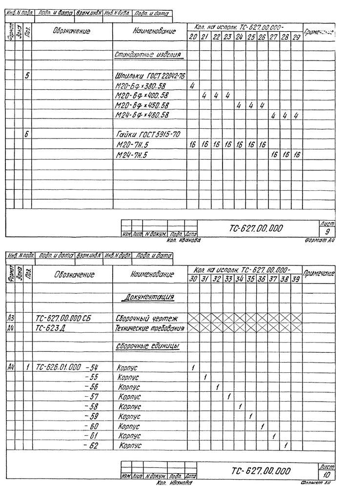 Опора скользящая бугельная ТС-627.00.000 серия 5.903-13 выпуск 8-95 стр.9