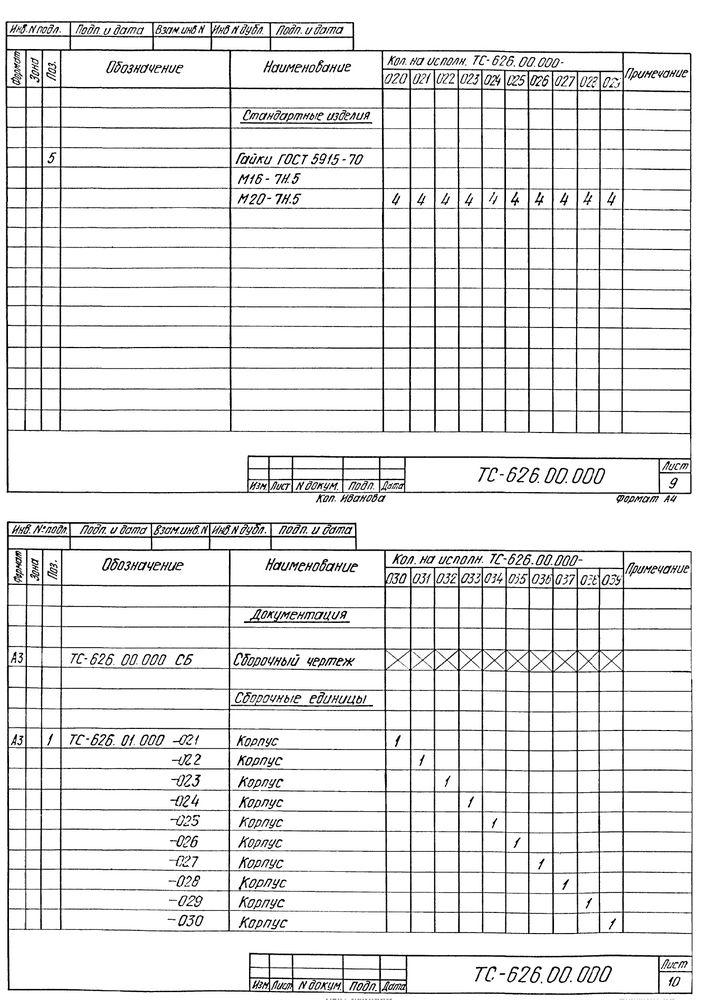 Опора скользящая хомутовая ТС-626.00.000 серия 5.903-13 выпуск 8-95 стр.10