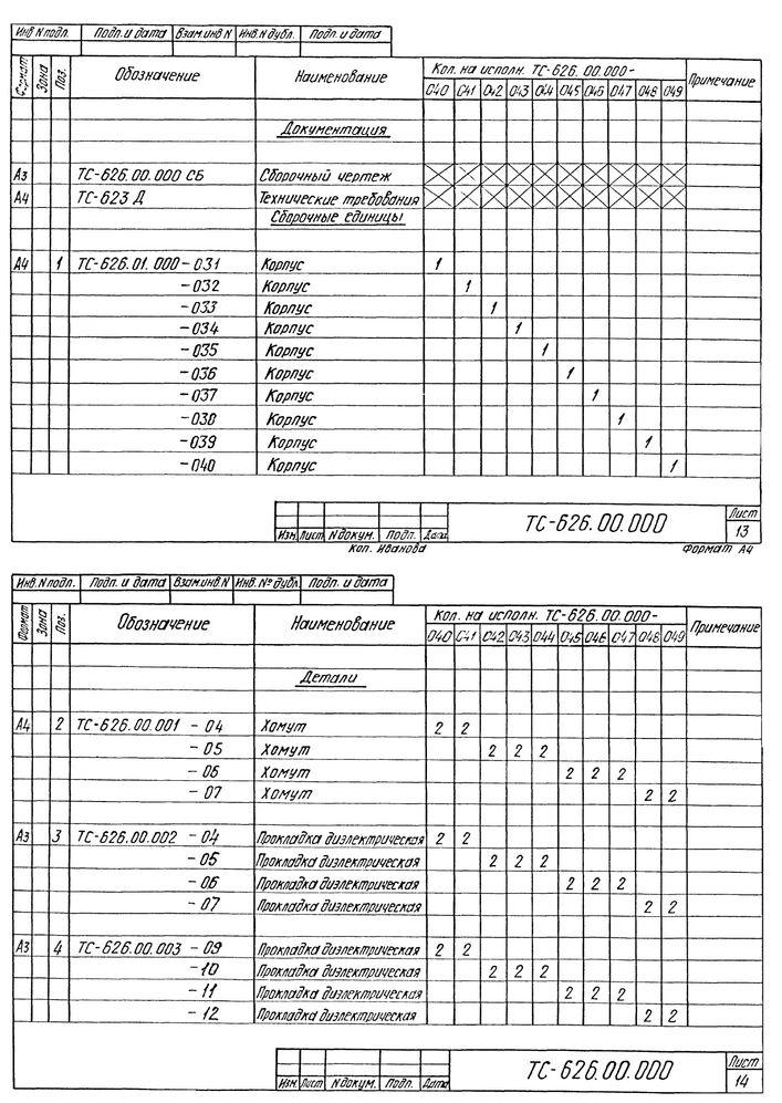 Опора скользящая хомутовая ТС-626.00.000 серия 5.903-13 выпуск 8-95 стр.12