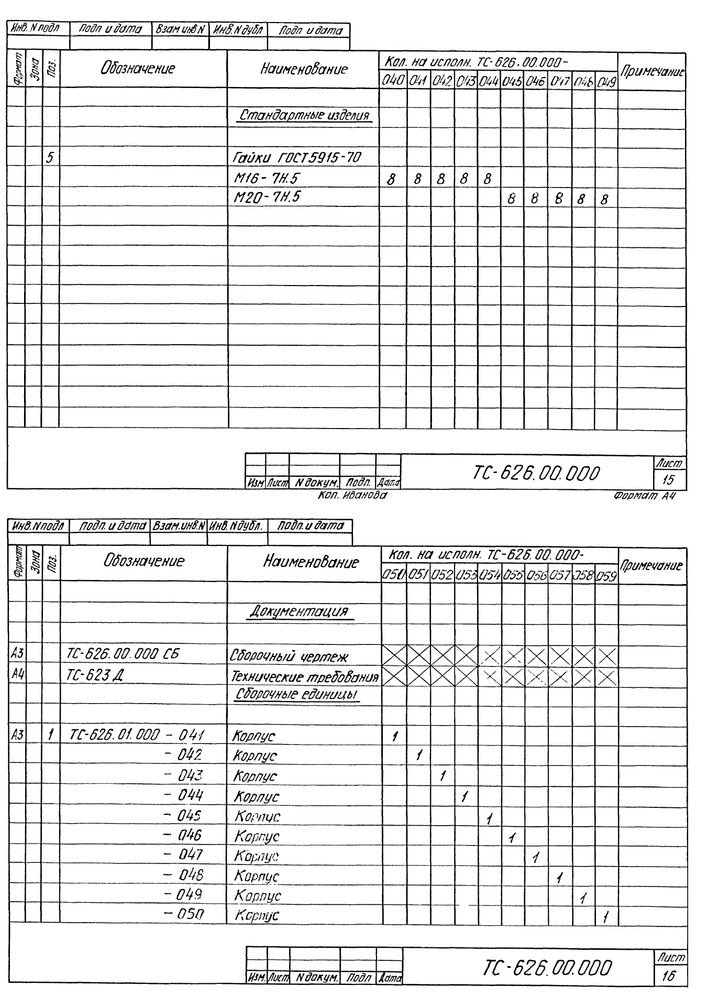 Опора скользящая хомутовая ТС-626.00.000 серия 5.903-13 выпуск 8-95 стр.13