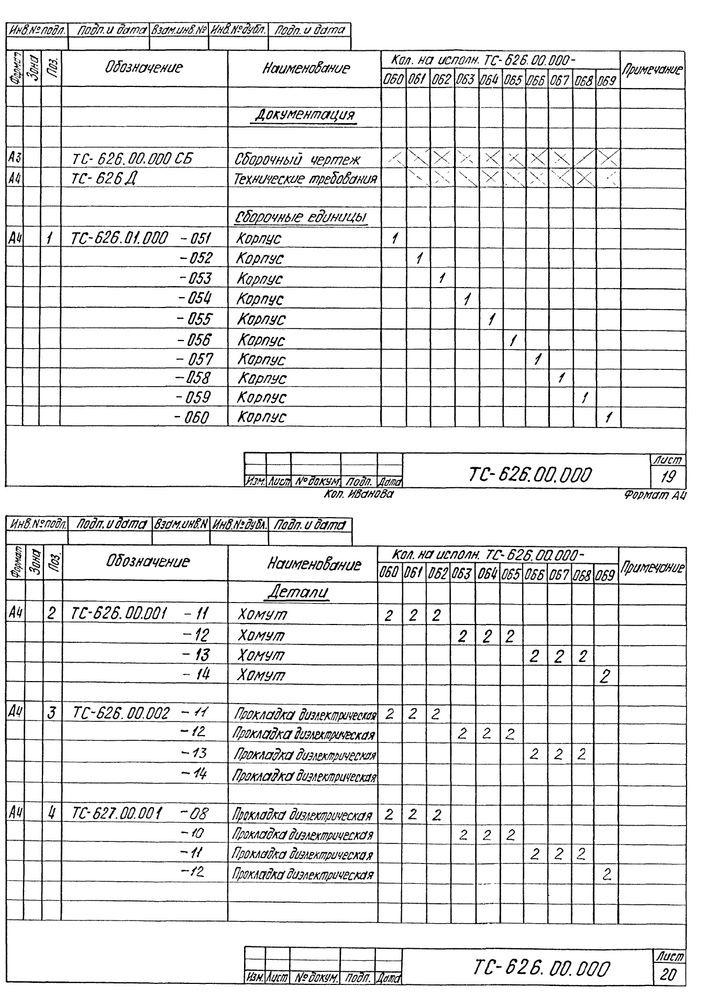 Опора скользящая хомутовая ТС-626.00.000 серия 5.903-13 выпуск 8-95 стр.15