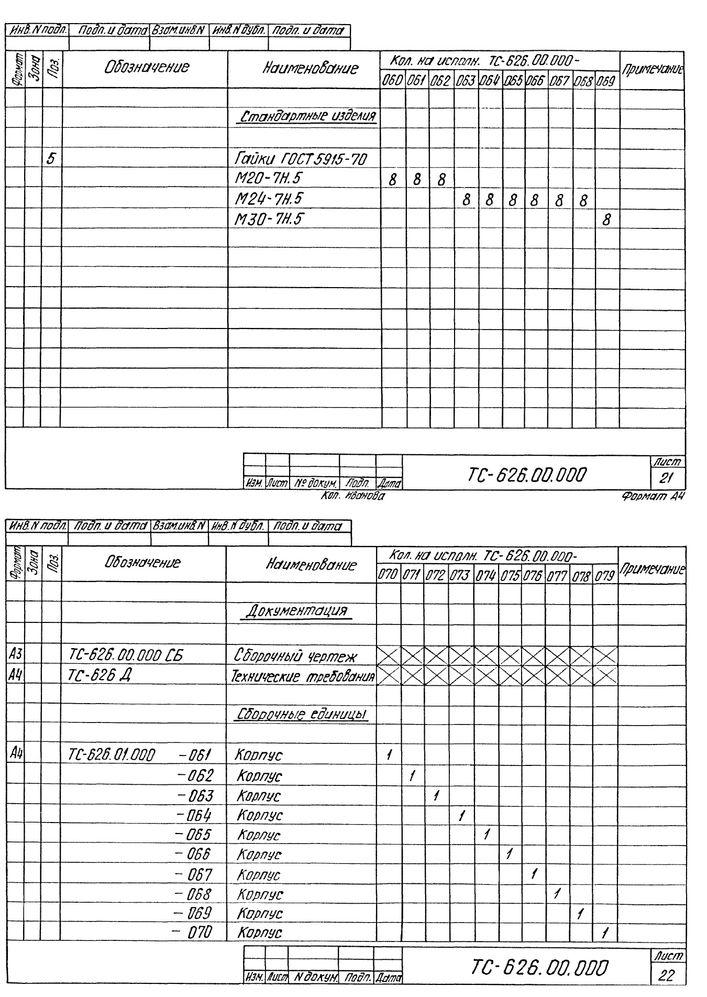 Опора скользящая хомутовая ТС-626.00.000 серия 5.903-13 выпуск 8-95 стр.16