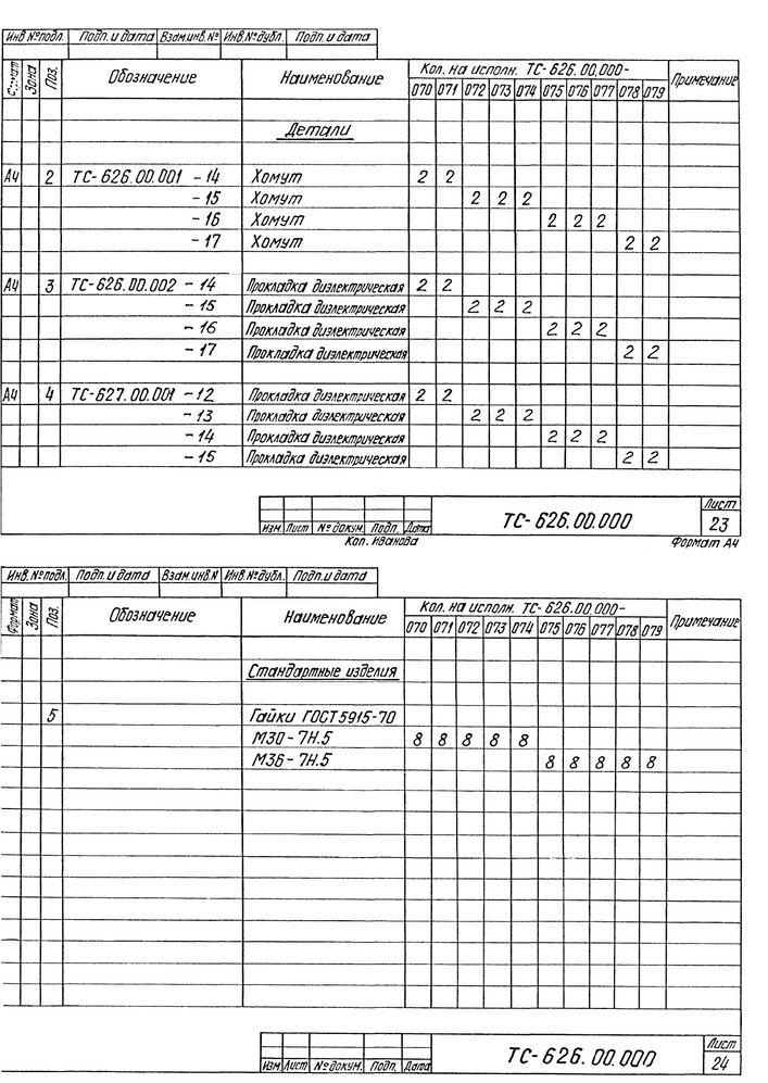 Опора скользящая хомутовая ТС-626.00.000 серия 5.903-13 выпуск 8-95 стр.17