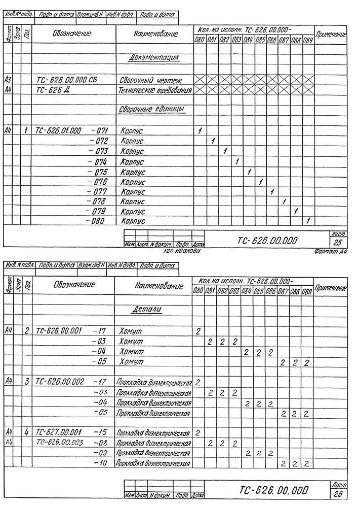 Опора скользящая хомутовая ТС-626.00.000 серия 5.903-13 выпуск 8-95 стр.18