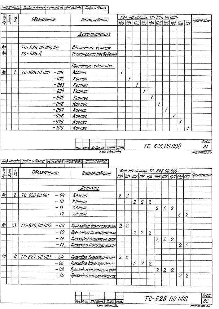 Опора скользящая хомутовая ТС-626.00.000 серия 5.903-13 выпуск 8-95 стр.21