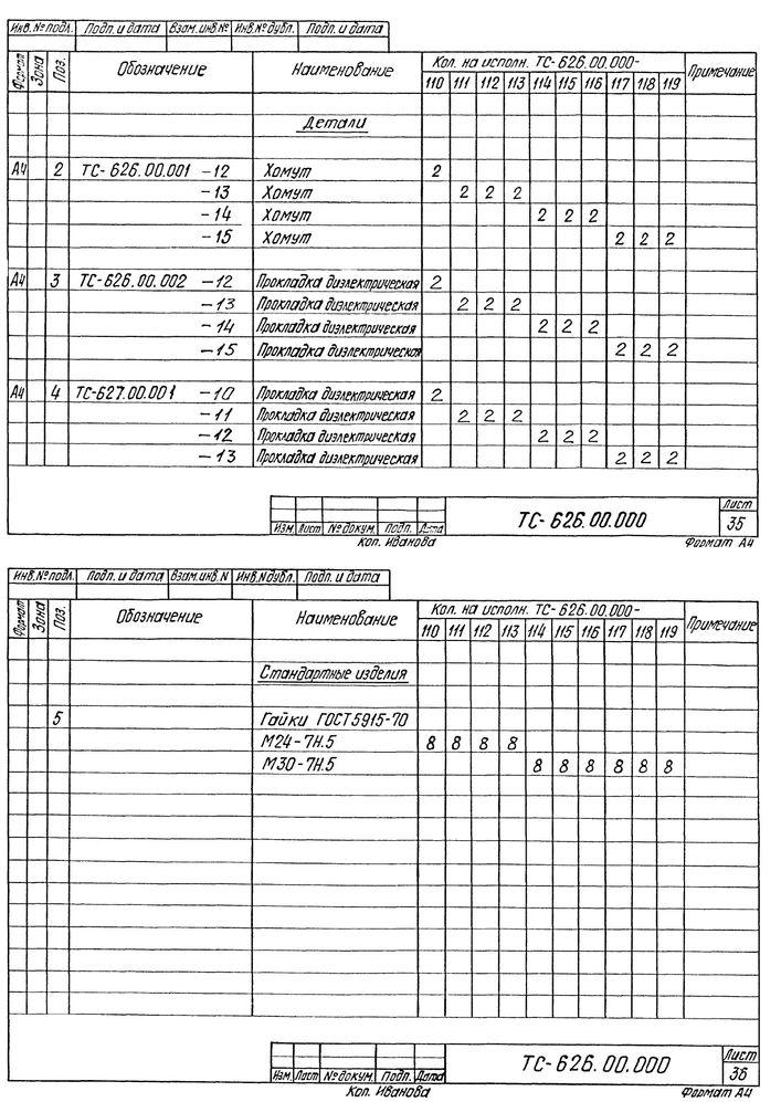 Опора скользящая хомутовая ТС-626.00.000 серия 5.903-13 выпуск 8-95 стр.23