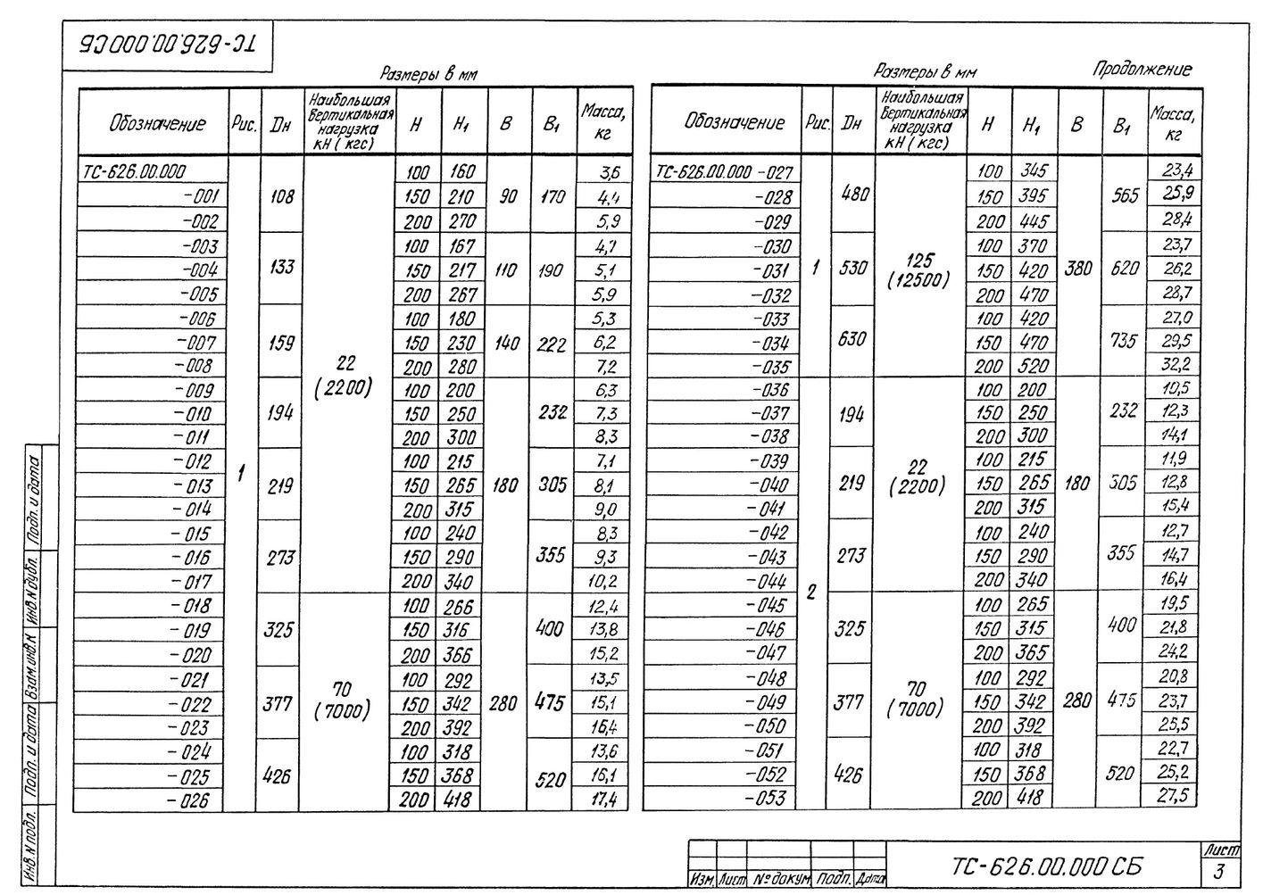 Опора скользящая хомутовая ТС-626.00.000 серия 5.903-13 выпуск 8-95 стр.3