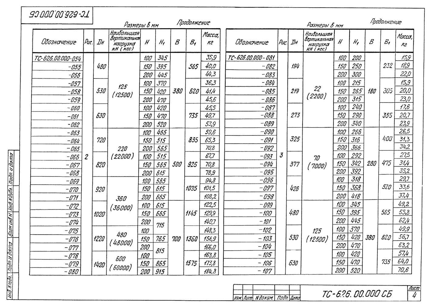 Опора скользящая хомутовая ТС-626.00.000 серия 5.903-13 выпуск 8-95 стр.4