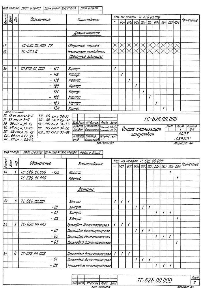 Опора скользящая хомутовая ТС-626.00.000 серия 5.903-13 выпуск 8-95 стр.6