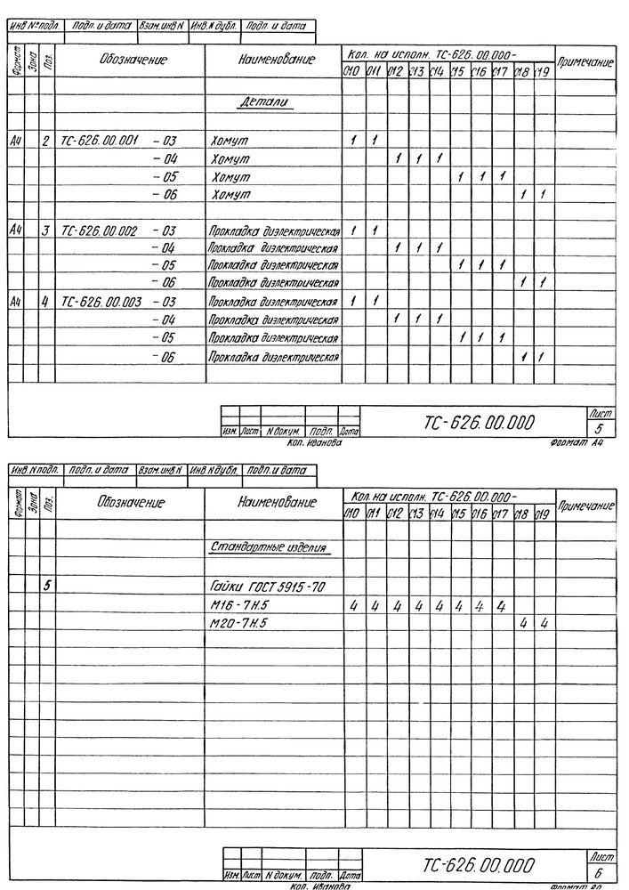 Опора скользящая хомутовая ТС-626.00.000 серия 5.903-13 выпуск 8-95 стр.8